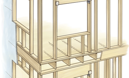 Advanced in-line framing with insulated headers