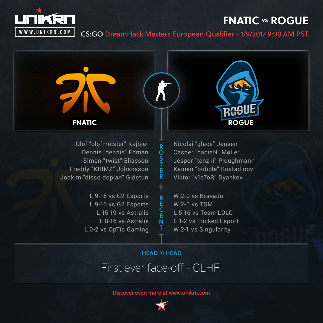 Fnatic vs Rogue at the DreamHack Masters European Qualifiers