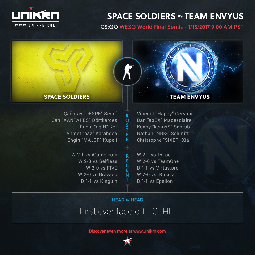 Space Soldiers vs Team EnVyUs at WESG World Finals