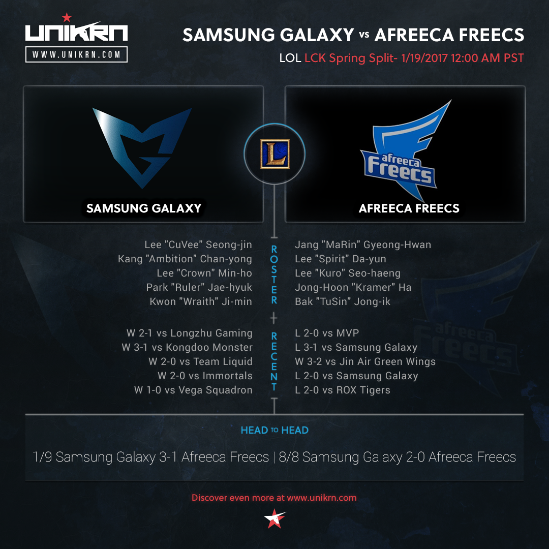 Samsung Galaxy vs Afreeca Freecs at LCK Spring Split 2017
