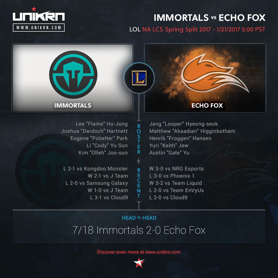 Immortals vs Echo Fox at NA LCS 2017
