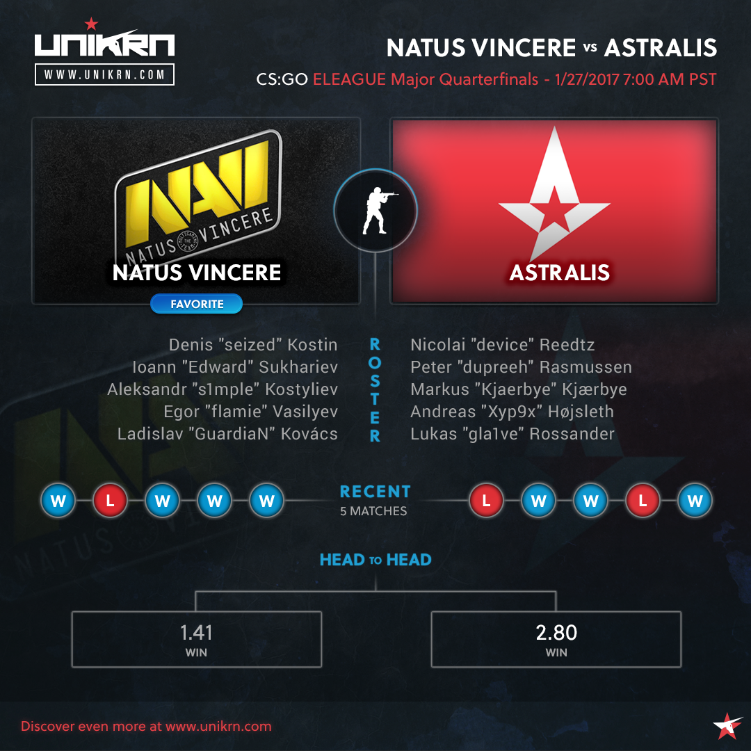 Na'Vi vs Astralis at ELEAGUE Major Quarterfinals