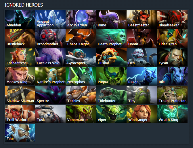 Untouched Heroes (according to DOTABUFF)