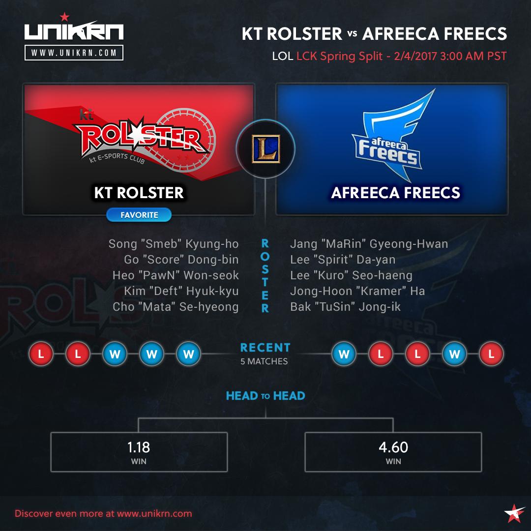 KT Rolster vs Afreeca Freecs at LCK Spring Split