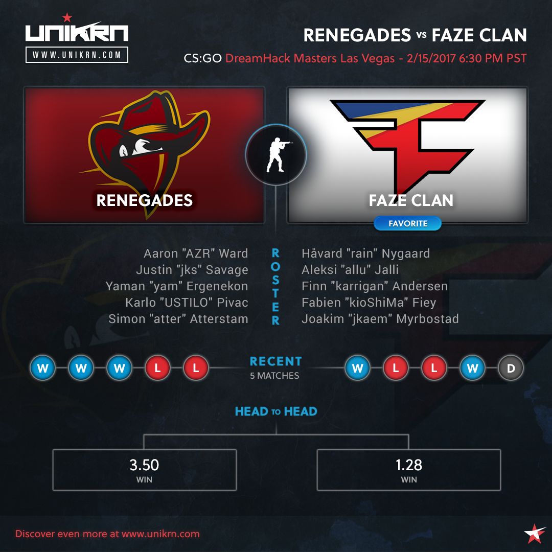 Renegades vs FaZe Clan at DreamHack Masters Las Vegas