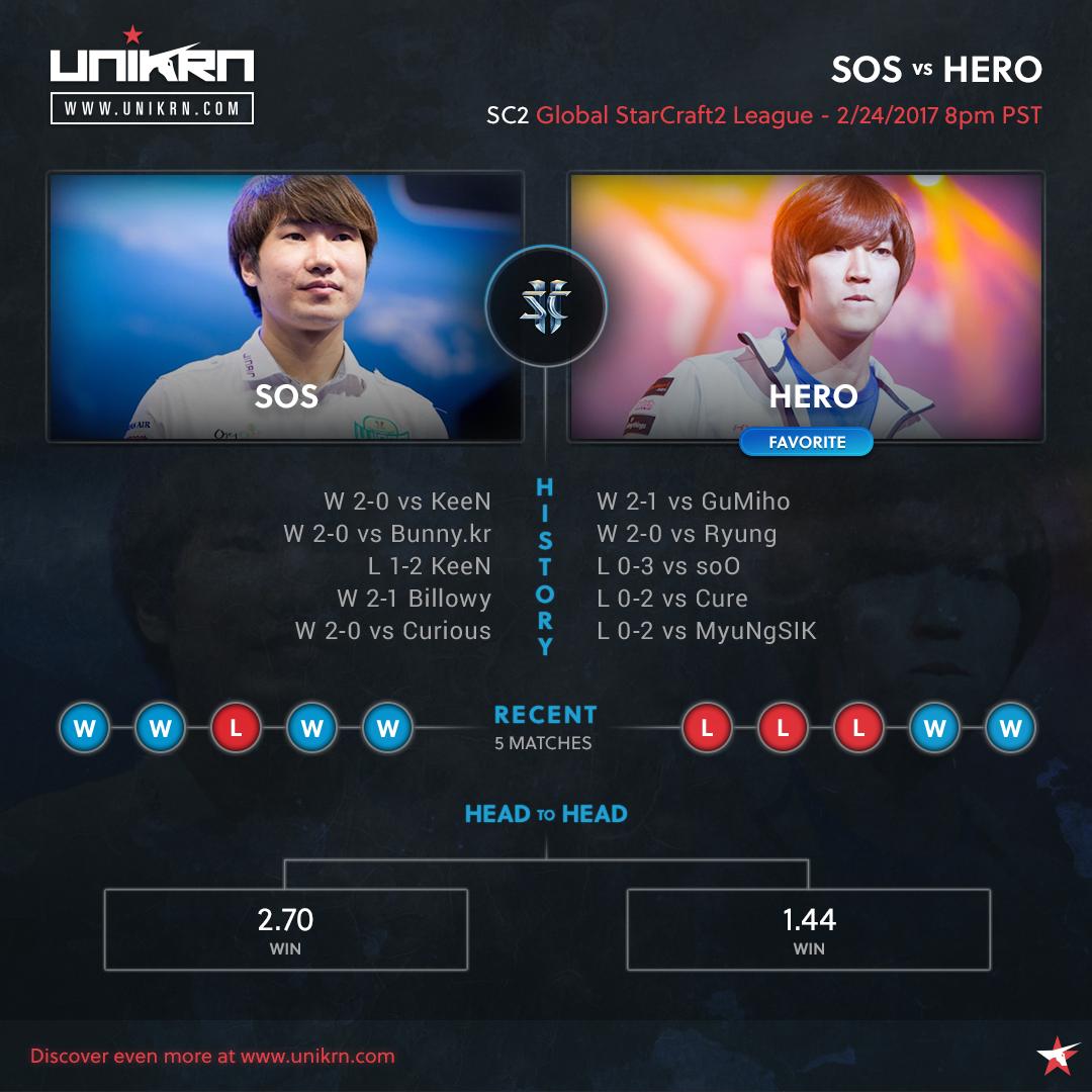 sOs vs herO at Global StarCraft 2 League