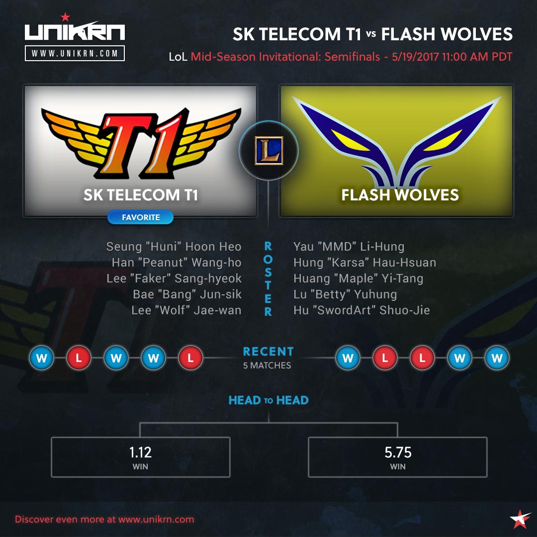 SKT vs Flash Wolves at the Mid-Season Invitational
