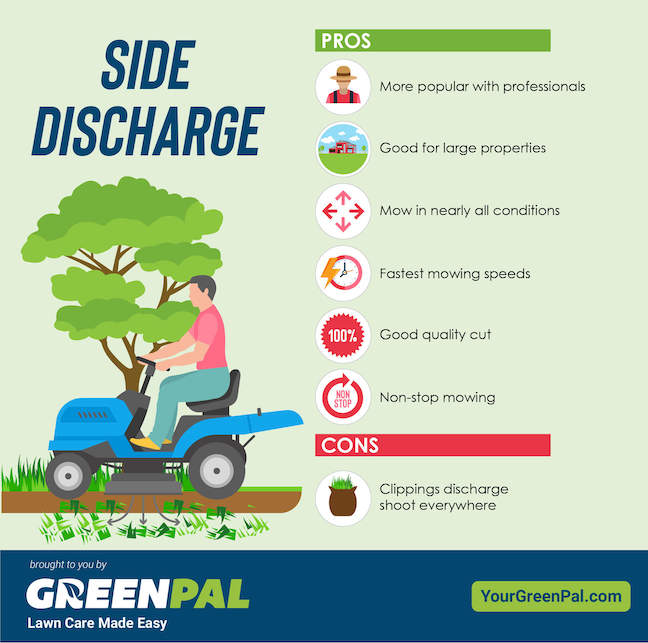 Side Discharge Grass Clippings Pros and Cons