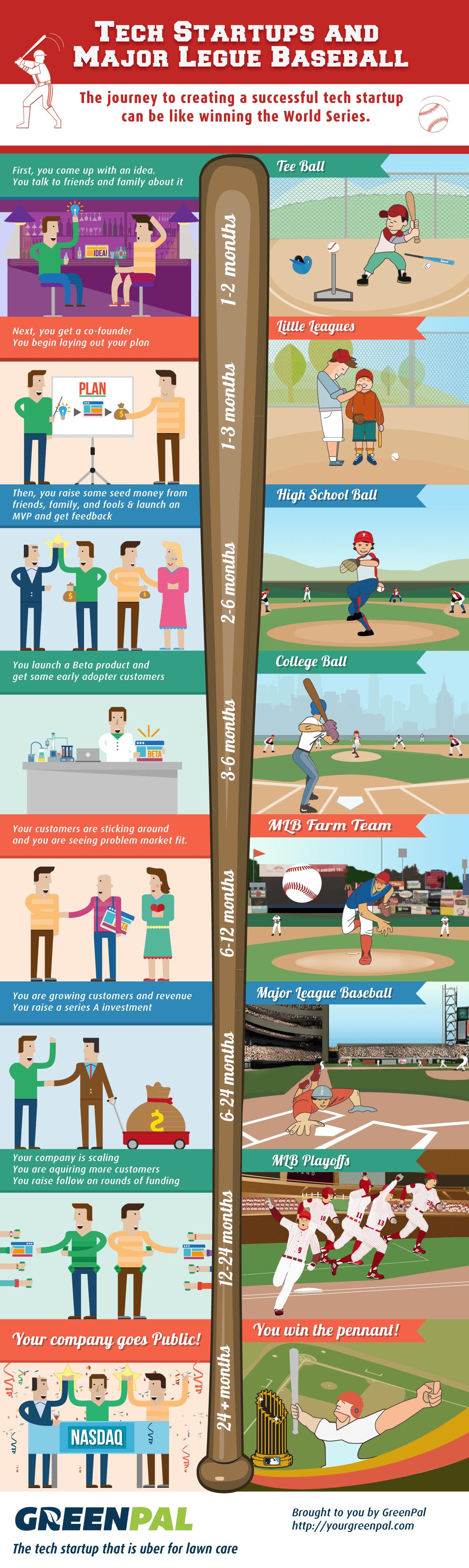 Baseball infographic2 min