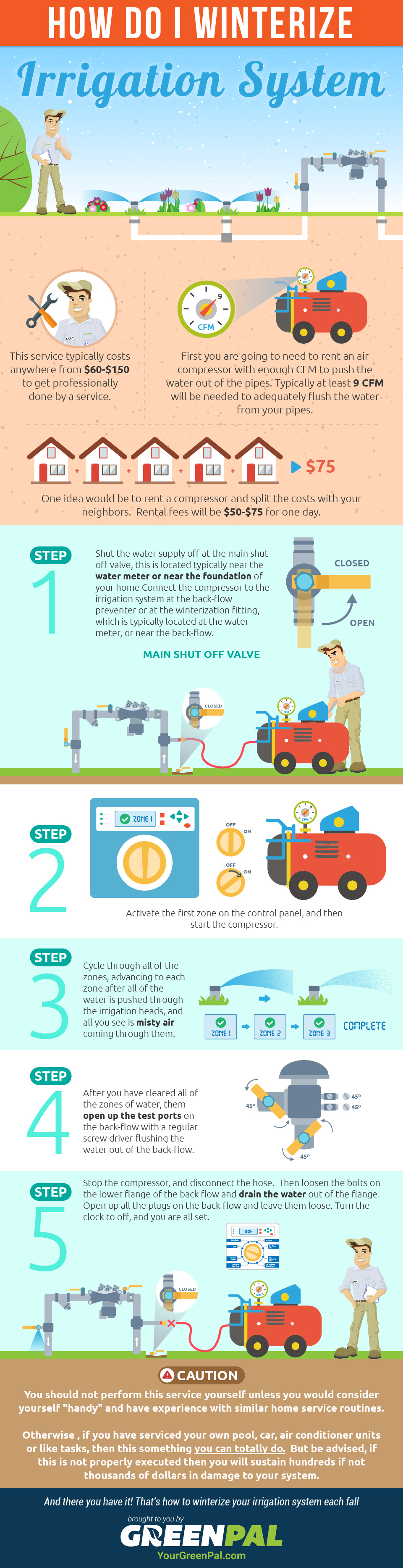 How to winterize your sprinkler system 01
