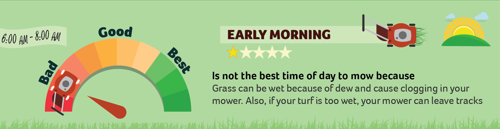 When is the best time of day to mow my lawn? Morning