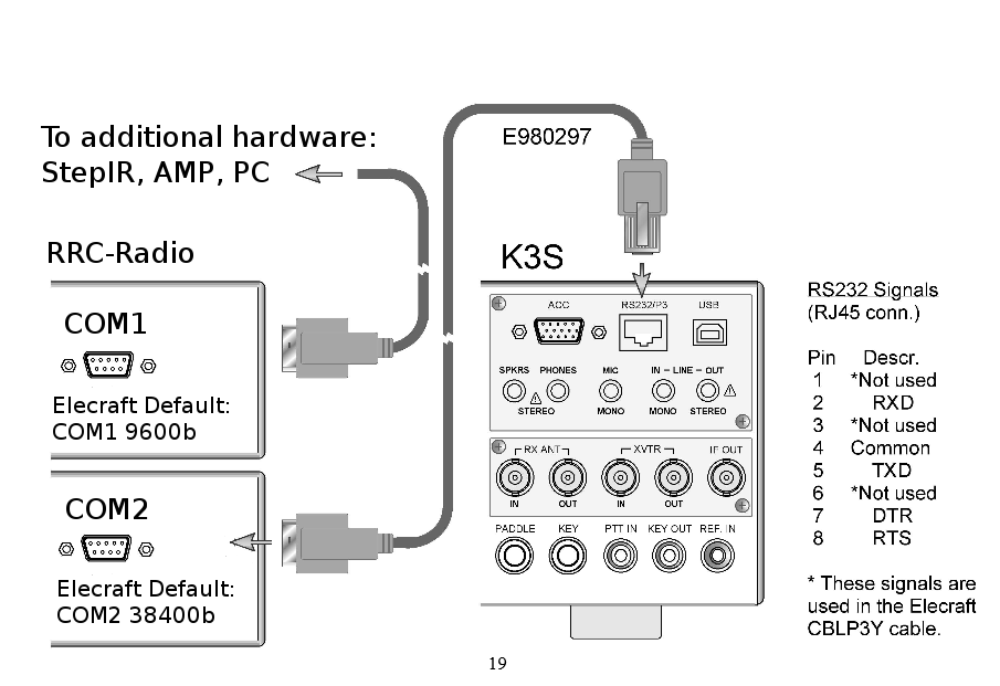 serial cable diagram for a k3s  u2013 remote ham radio