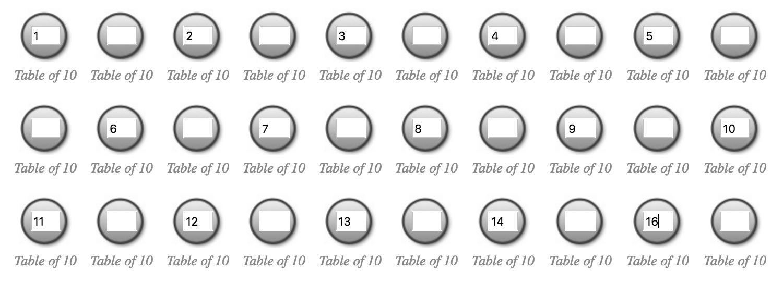 Table Charts
