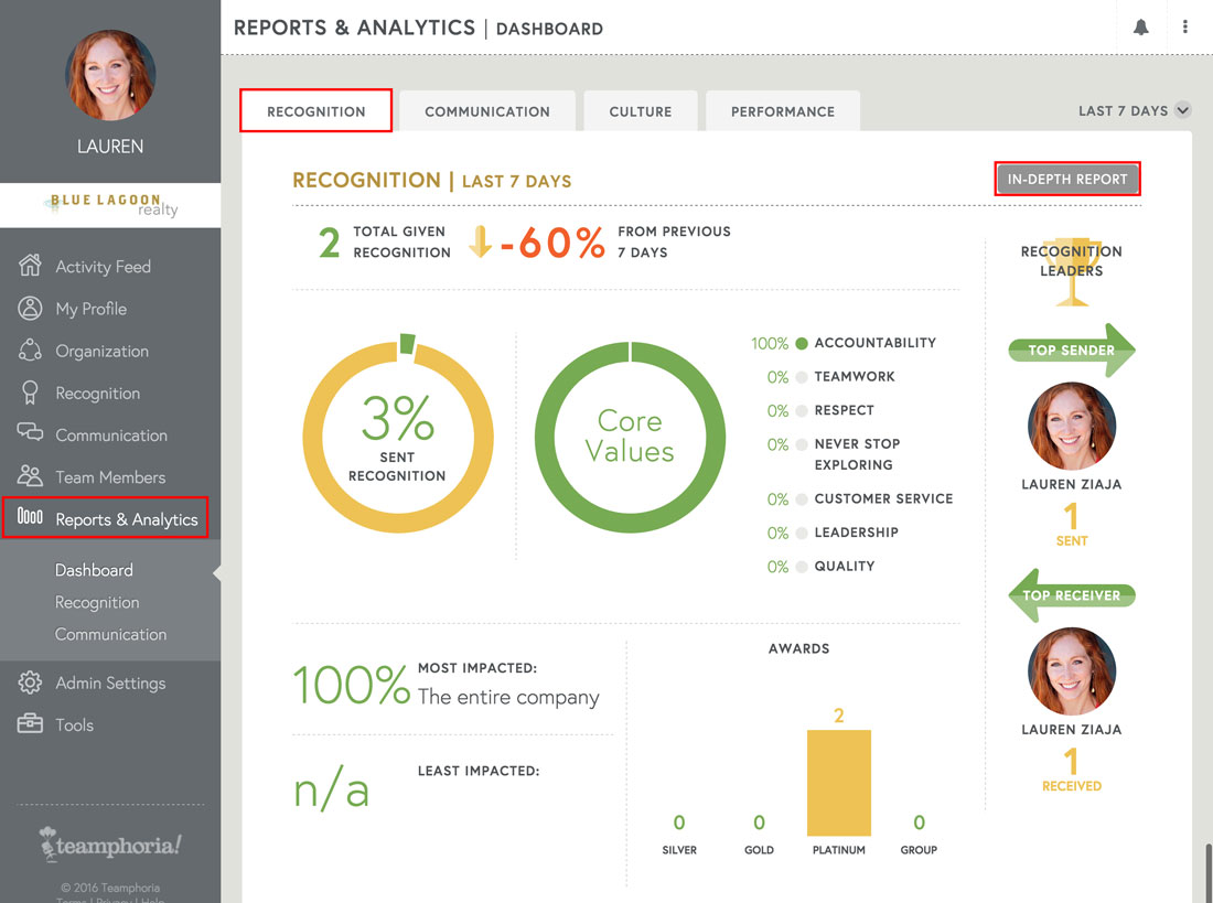 tracking employee recognition with engagement software reporting