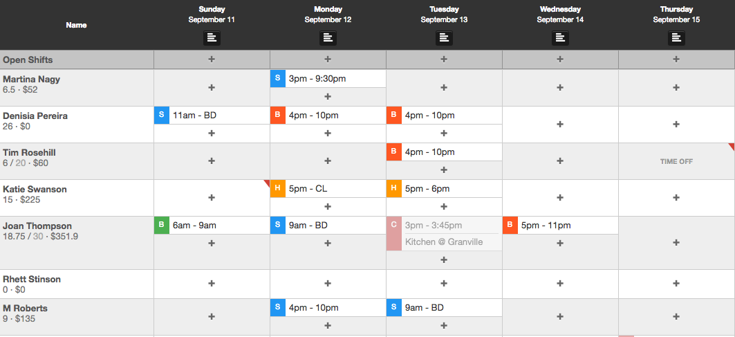 Creating And Publishing A Schedule 7shifts Support