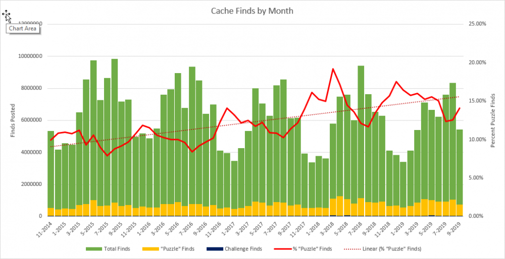 Cache Finds by Month.png