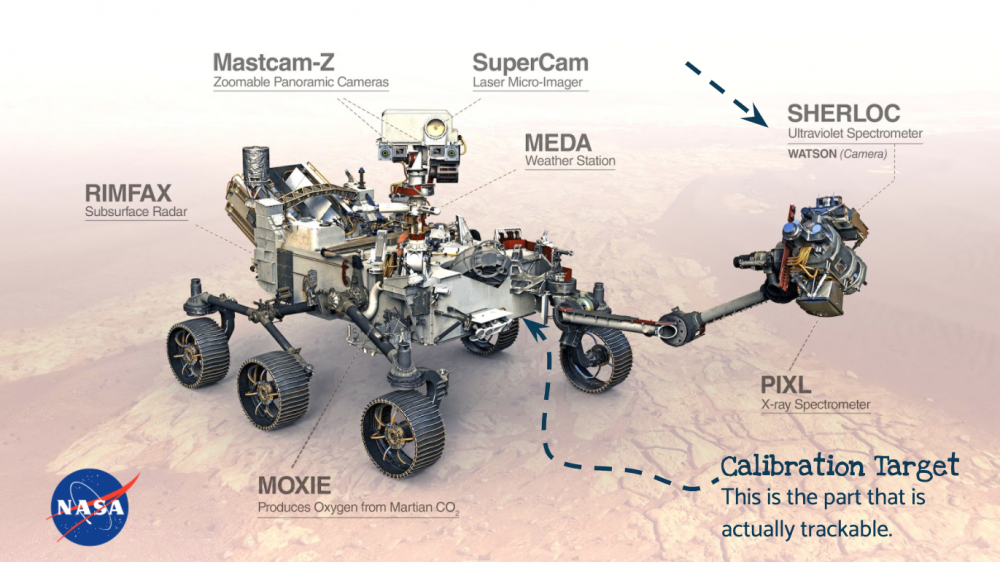Mars Rover Perseverance TB5EFXK.png
