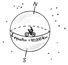 Bike on Equator... (NOT needed to solve this mystery!)