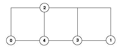 The solved example