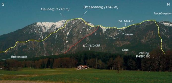 Butterbichl Felssturz