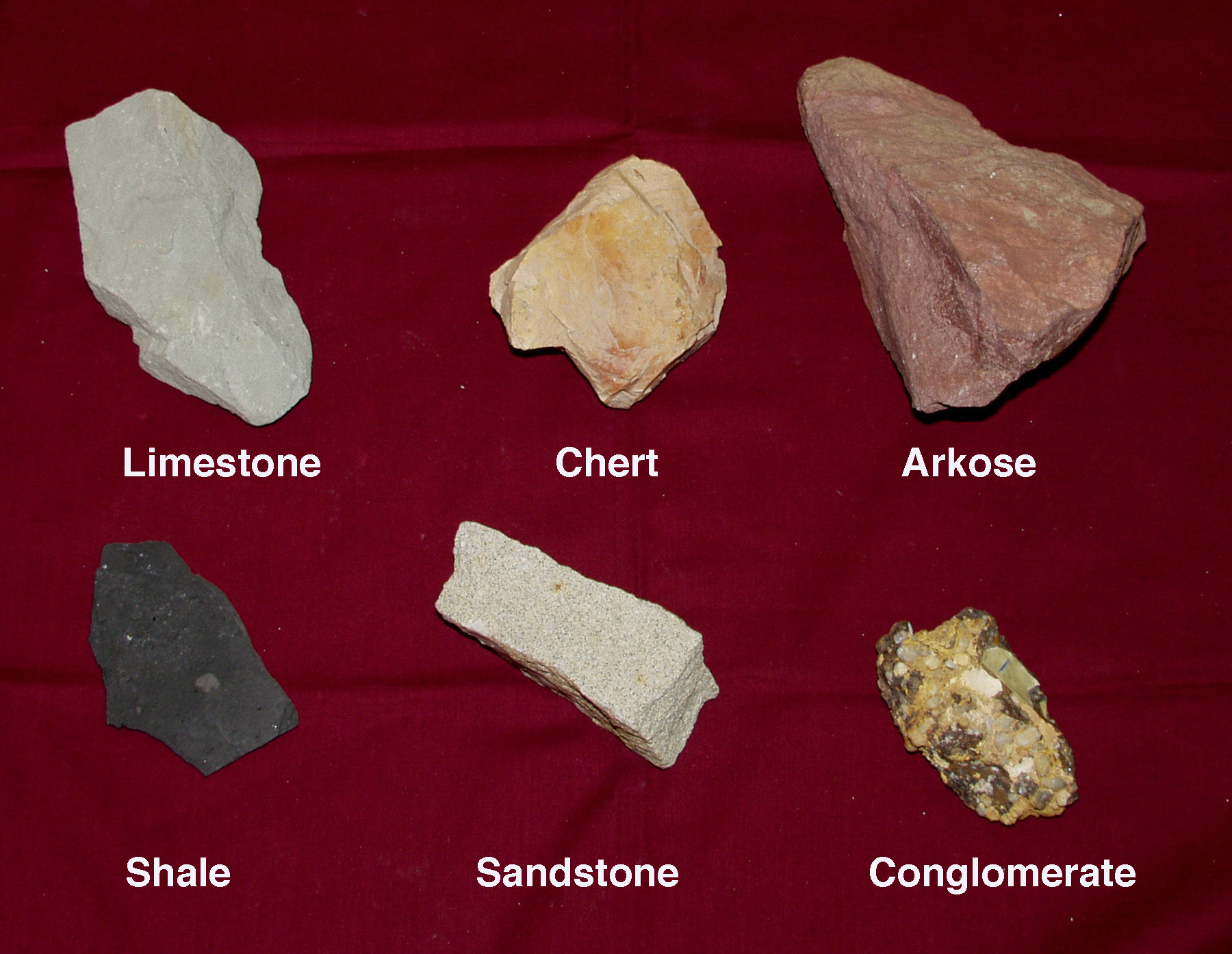 Study Notes on Types of Rock And their Formation