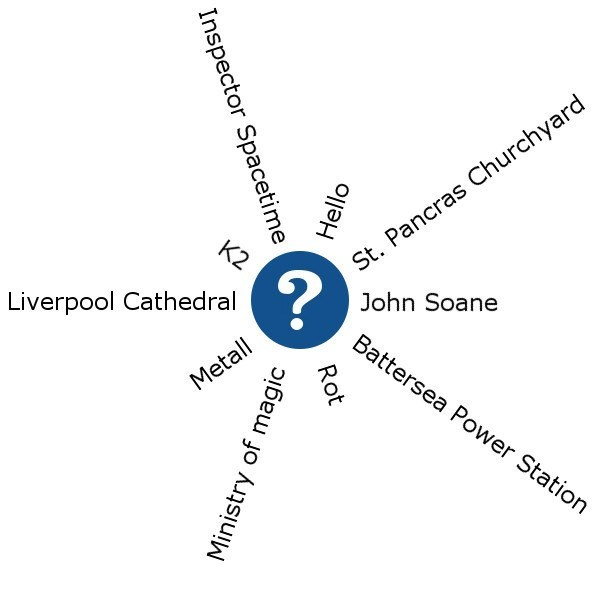 Begriffe rund ums Fragezeichen: Inspector Spacetime, Hello, St. Pancras Chuchyard, John Soane, Battersea Power Station, Rot, Ministry of Magic, Metall, Liverpool Cathedral, K2