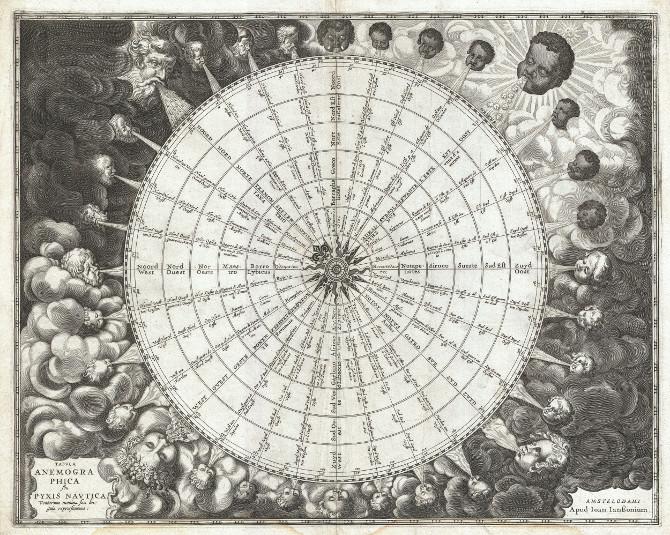Tabula Anemographica seu Pyxis Nautica Ventorum Nomina Sex Linguis Repraesentans