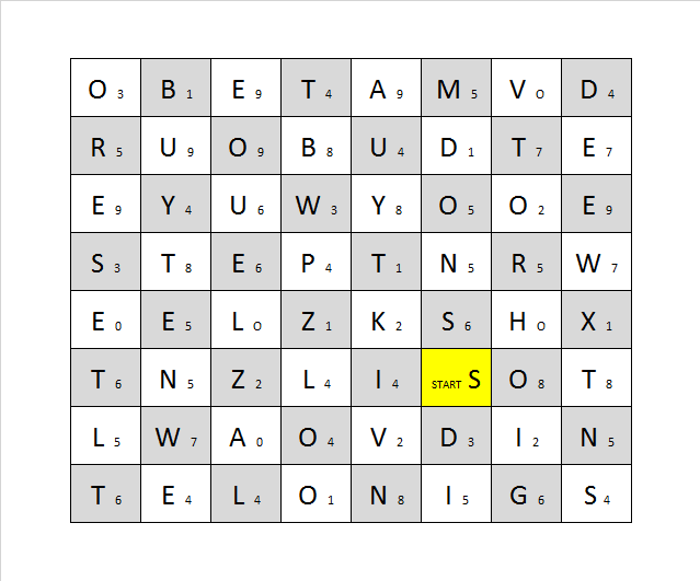 Then Sort Those Letters Numbers In Alphabetical Order The Sequence Of On Sorted Should Be Location Final