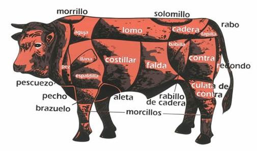 GC429RR Cuarto y mitad (Unknown Cache) in Comunidad de Madrid, Spain ...