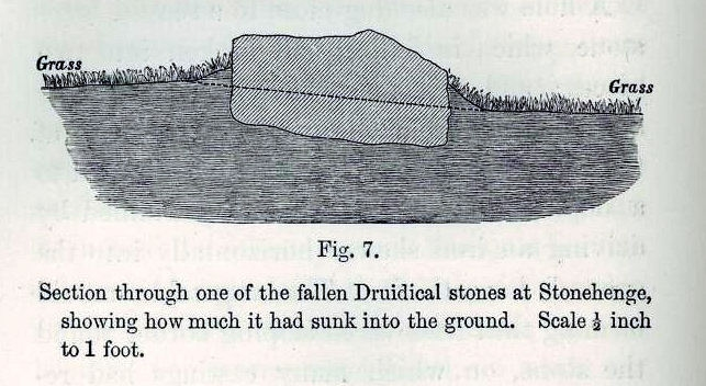 Sunken stone at Stonehenge