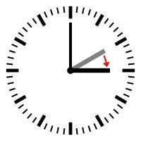 Frühling: Umstellung von Normalzeit auf Sommerzeit – die Uhr wird um eine Stunde vorgestellt.