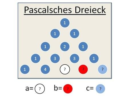 Pascal Sche Dreieck