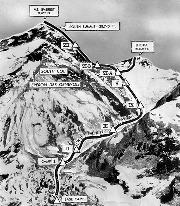 Approach to Mount Everest
