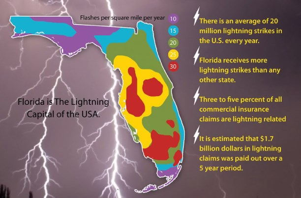 Lightning Strikes Map Florida.Gc6dbd7 Lightning Traditional Cache In Florida United States