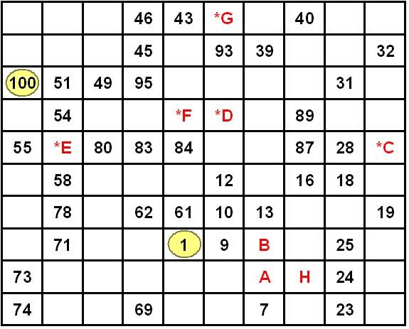 photograph regarding Hidato Printable named hidato puzzle