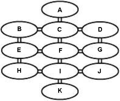 Python Wiring Diagram