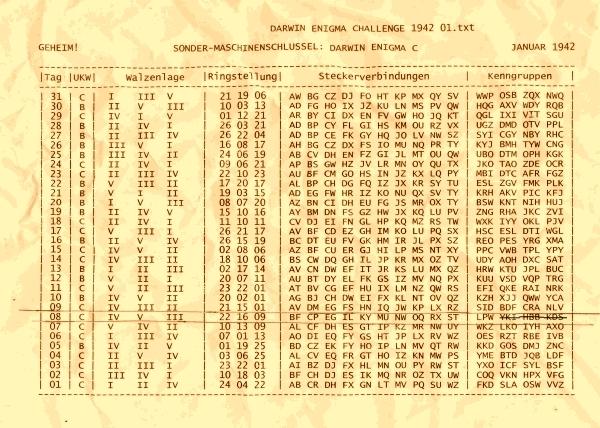 enigma machine codes