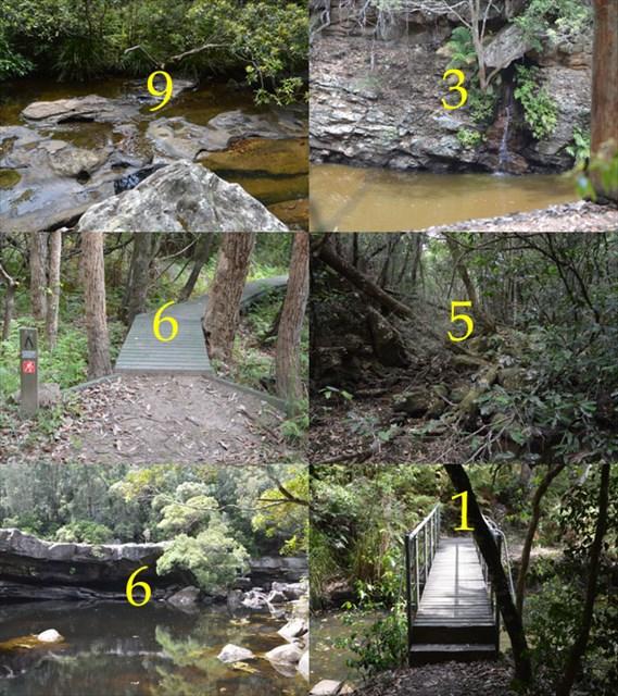 Cascade (9), small waterfall (3), boardwalk (6), gully (5), pool (6), bridge (1)