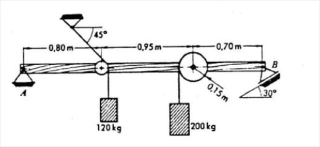 Berechnung auflagerreaktion mechanik maschinenbau statik for Statik balken berechnen