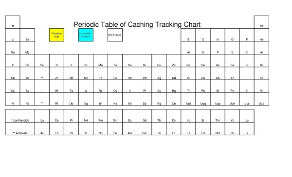 Gc2v8zz periodic table of caching challenge unknown cache in blank template for you to chart your own progress urtaz Image collections