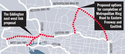 Graphic from New Orbital Freeway Plan For City TheAge 8/7/2008