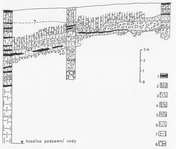 Podélný profil / vertical alignment