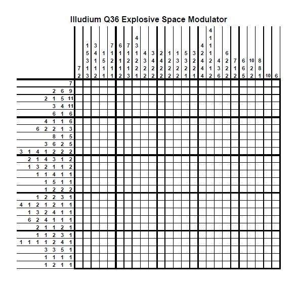 image regarding Printable Nonograms called GC7GEMR Illudium Q36 Explosive House Modulator (Not known