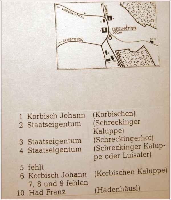 Old Tafelhüttens map