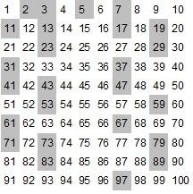 GC5V9DP Über Kreuz mit der Zahl (Unknown Cache) in ...