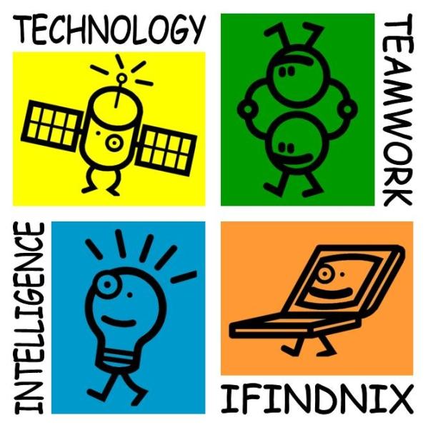 ifindnix-Logo