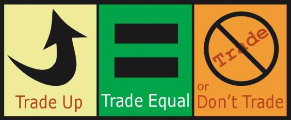 Trade equal
