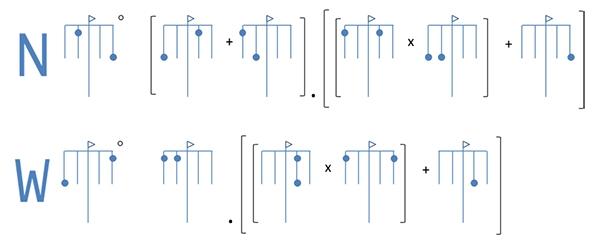 Enigma para o primeiro ponto da multi cache :: Coordinates of the first point