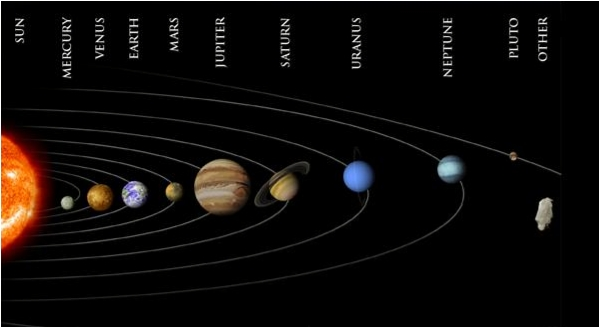 location of mercury in the solar system - photo #44