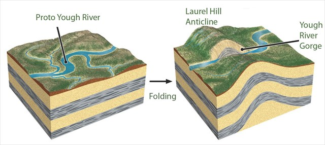 GC4GGZK Folded Mountains - Laurel Hill Anticline ...